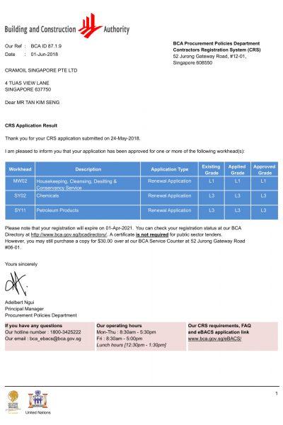 BCA License-1